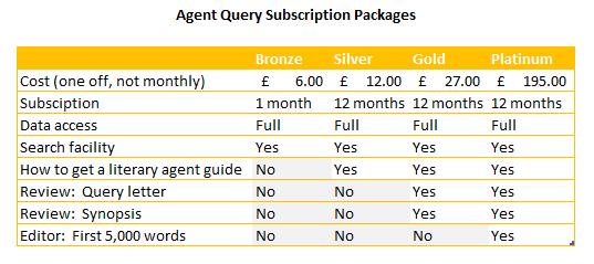 Agent Hunter Subscriptions