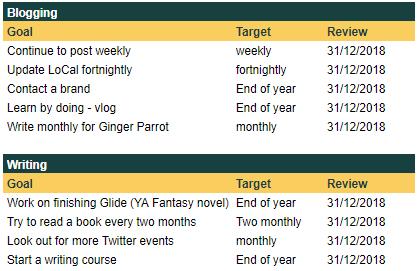 2018 09 Goals New