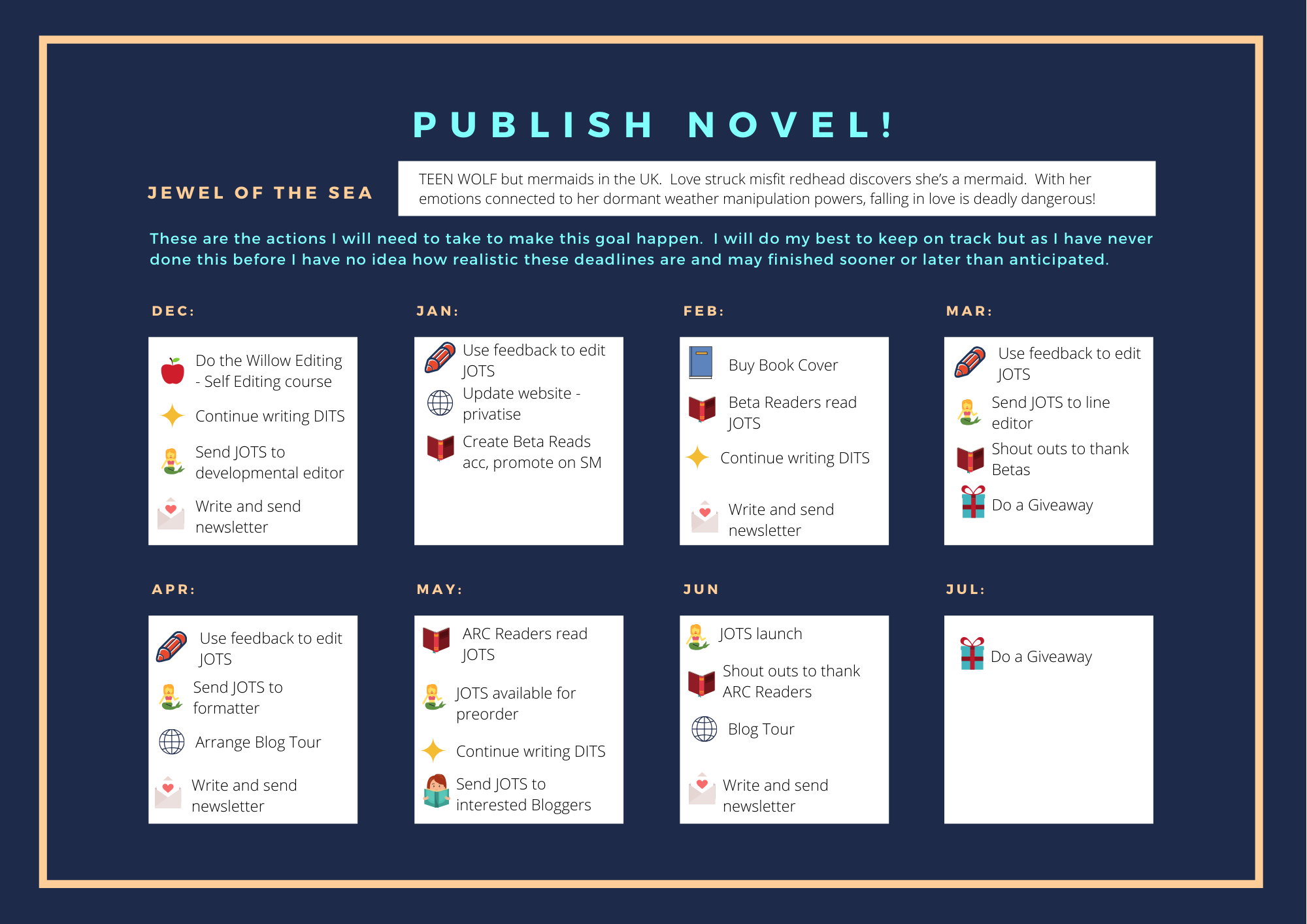 Publish Novel info graphic